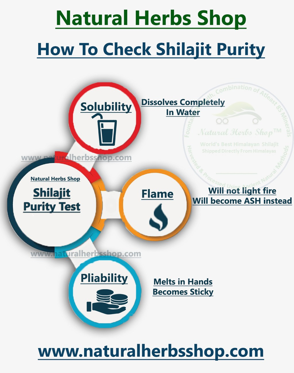 Shilajit Purity Check