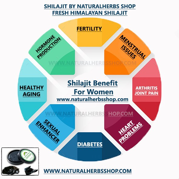 shilajit benefit for women
