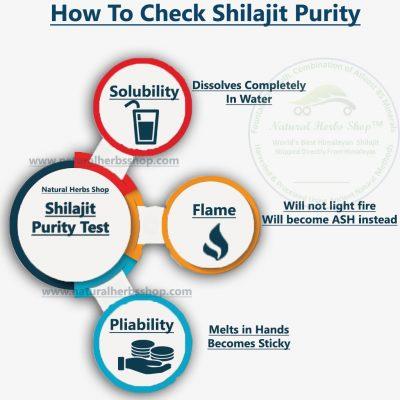 Shilajit Purity Check